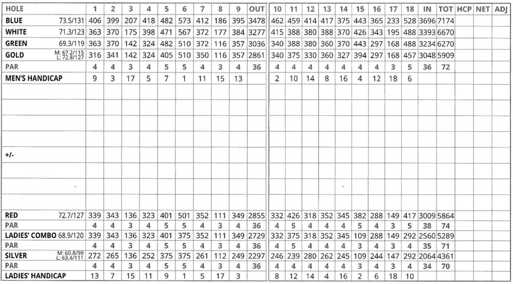 Pueblo Del Sol Country Club Scorecard